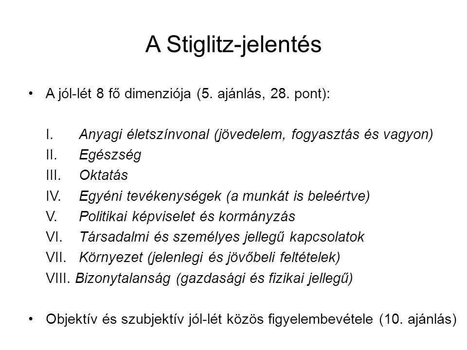 A Stiglitz-jelentés •A jól-lét 8 fő dimenziója (5. ajánlás, 28. pont): I. Anyagi életszínvonal (jövedelem, fogyasztás és vagyon) II. Egészség III. Okt