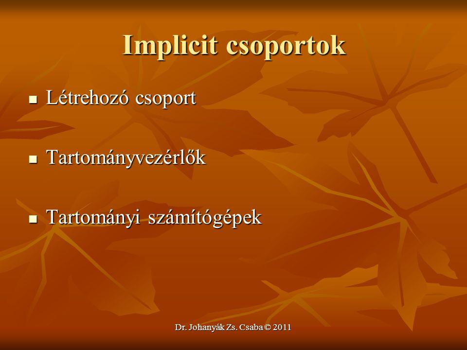 Dr. Johanyák Zs. Csaba © 2011 Implicit csoportok  Létrehozó csoport  Tartományvezérlők  Tartományi számítógépek