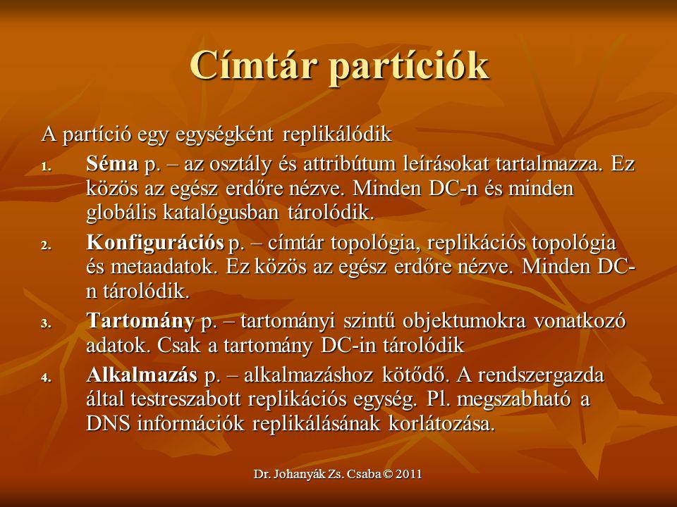 Dr. Johanyák Zs. Csaba © 2011 Címtár partíciók A partíció egy egységként replikálódik 1. Séma p. – az osztály és attribútum leírásokat tartalmazza. Ez