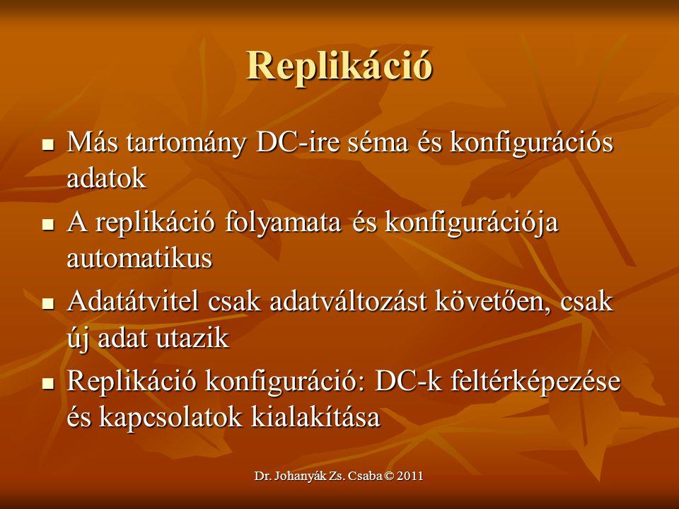 Dr. Johanyák Zs. Csaba © 2011 Replikáció  Más tartomány DC-ire séma és konfigurációs adatok  A replikáció folyamata és konfigurációja automatikus 