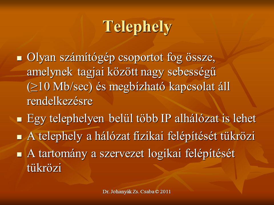 Dr. Johanyák Zs. Csaba © 2011 Telephely  Olyan számítógép csoportot fog össze, amelynek tagjai között nagy sebességű (≥10 Mb/sec) és megbízható kapcs