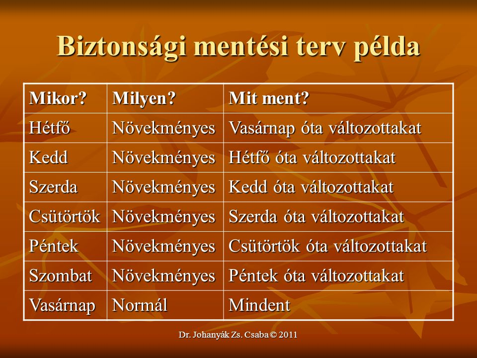 Dr. Johanyák Zs. Csaba © 2011 Biztonsági mentési terv példa Mikor?Milyen? Mit ment? HétfőNövekményes Vasárnap óta változottakat KeddNövekményes Hétfő