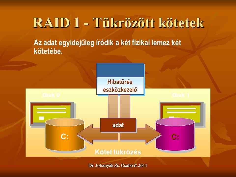Dr. Johanyák Zs. Csaba © 2011 RAID 1 - Tükrözött kötetek Az adat egyidejűleg íródik a két fizikai lemez két kötetébe. Kötet tükrözés Disk 0Disk 1 C: C