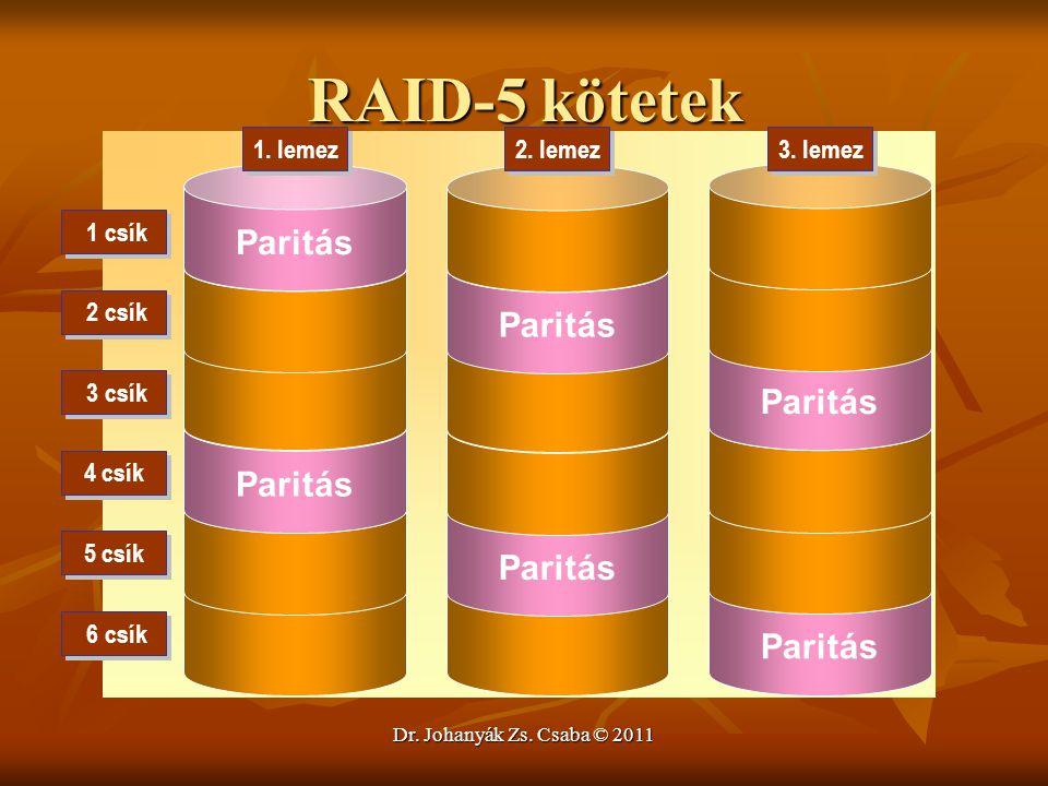 Dr. Johanyák Zs. Csaba © 2011 RAID-5 kötetek Paritás 1. lemez 2. lemez 3. lemez 1 csík 2 csík 3 csík 4 csík 5 csík 6 csík