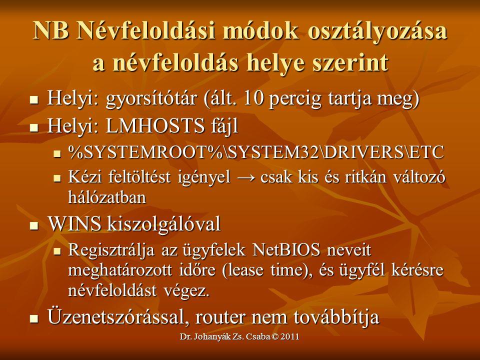 Dr. Johanyák Zs. Csaba © 2011 NB Névfeloldási módok osztályozása a névfeloldás helye szerint  Helyi: gyorsítótár (ált. 10 percig tartja meg)  Helyi: