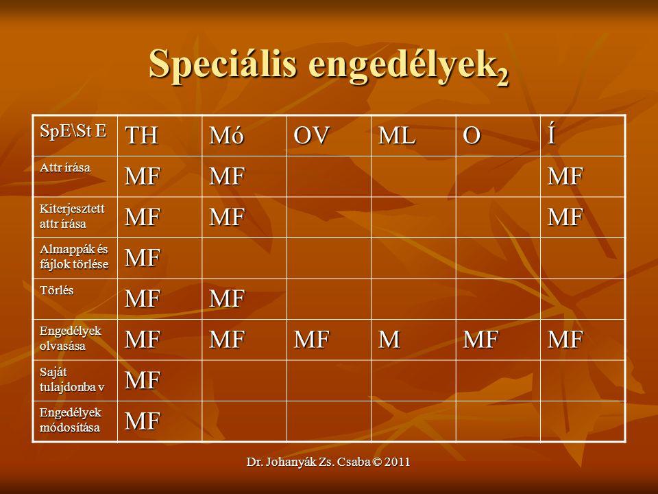 Dr. Johanyák Zs. Csaba © 2011 Speciális engedélyek 2 SpE\St E THMóOVMLOÍ Attr írása MFMFMF Kiterjesztett attr írása MFMFMF Almappák és fájlok törlése