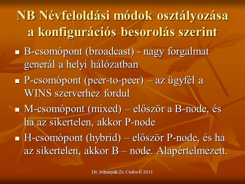 Dr. Johanyák Zs. Csaba © 2011 NB Névfeloldási módok osztályozása a konfigurációs besorolás szerint  B-csomópont (broadcast) - nagy forgalmat generál