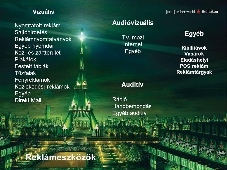 Vizuális Nyomtatott reklám Sajtóhirdetés Reklámnyomtatványok Egyéb nyomdai Köz- és zártterület Plakátok Festett táblák Tűzfalak Fényreklámok Közlekedé