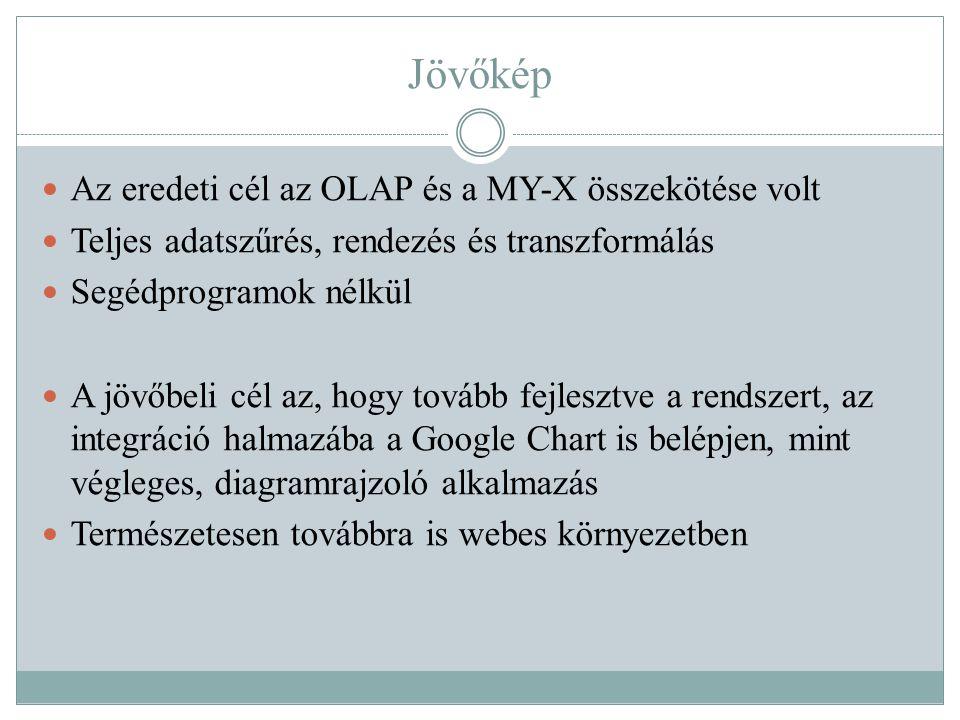 Jövőkép  Az eredeti cél az OLAP és a MY-X összekötése volt  Teljes adatszűrés, rendezés és transzformálás  Segédprogramok nélkül  A jövőbeli cél az, hogy tovább fejlesztve a rendszert, az integráció halmazába a Google Chart is belépjen, mint végleges, diagramrajzoló alkalmazás  Természetesen továbbra is webes környezetben