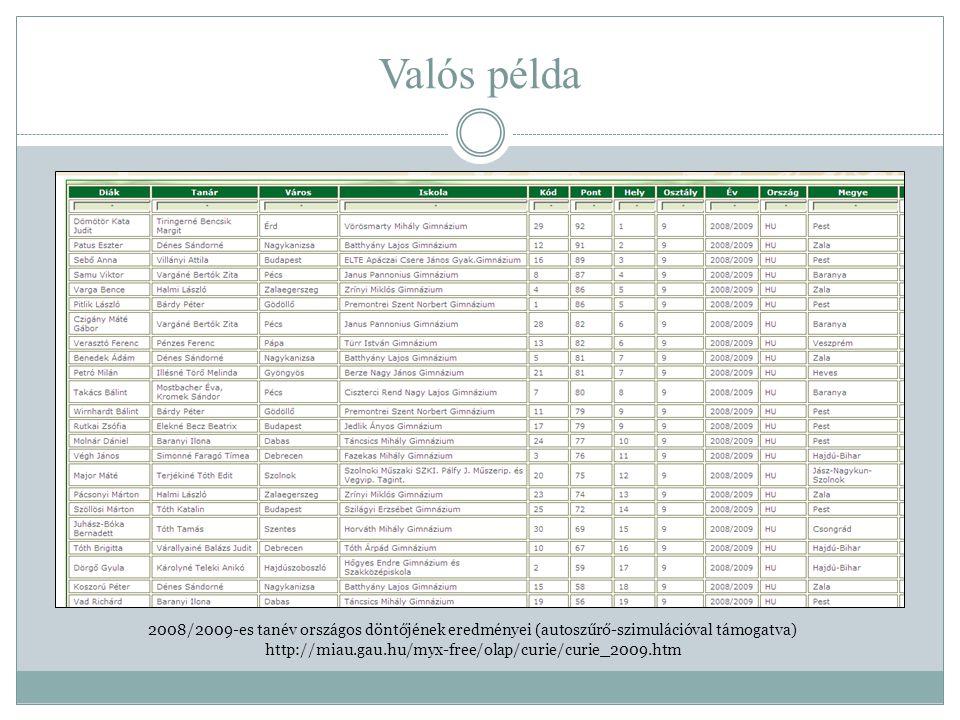 Valós példa 2008/2009-es tanév országos döntőjének eredményei (autoszűrő-szimulációval támogatva) http://miau.gau.hu/myx-free/olap/curie/curie_2009.htm