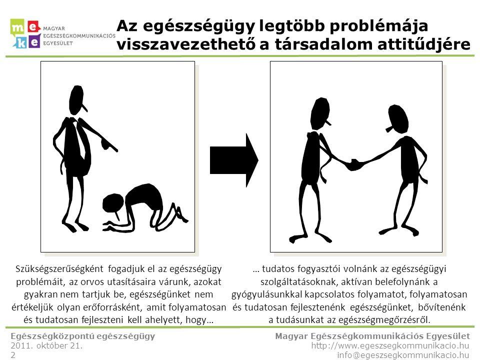 Az egészségügy legtöbb problémája visszavezethető a társadalom attitűdjére Egészségközpontú egészségügy 2011. október 21. 2 Magyar Egészségkommunikáci