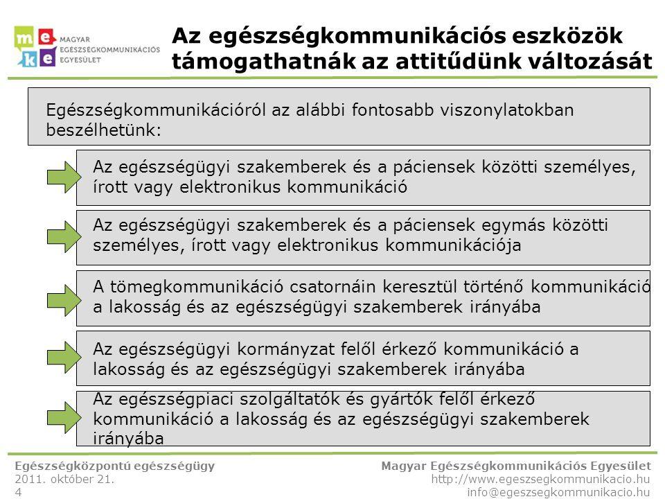 Az egészségkommunikációs eszközök támogathatnák az attitűdünk változását Egészségközpontú egészségügy 2011. október 21. 4 Magyar Egészségkommunikációs