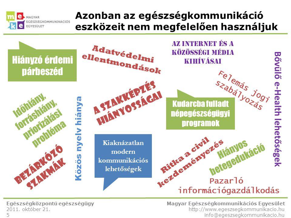 Azonban az egészségkommunikáció eszközeit nem megfelelően használjuk Hiányzó érdemi párbeszéd Közös nyelv hiánya Bezárkózó szakmák Pazarló információgazdálkodás Adatvédelmi ellentmondások Hiányos betegedukáció Az Internet és a Közösségi média kihívásai Kiaknázatlan modern kommunikációs lehetőségek Bővülő e-Health lehetőségek Egészségközpontú egészségügy 2011.