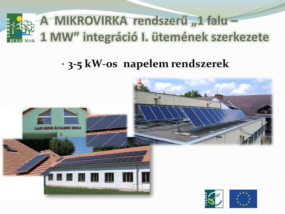 • 3-5 kW-os napelem rendszerek