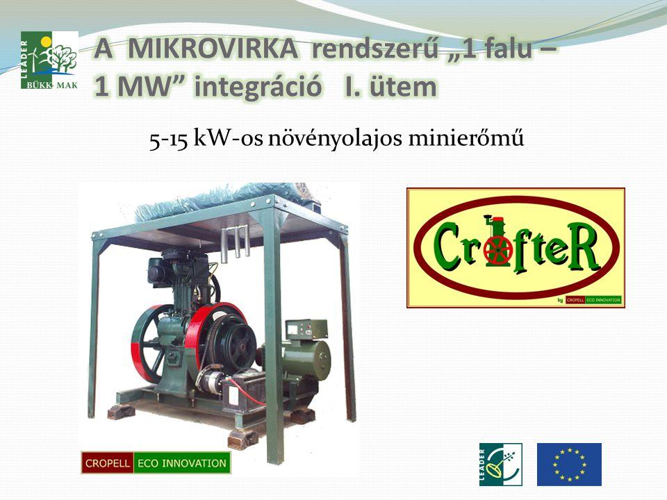 5-15 kW-os növényolajos minierőmű