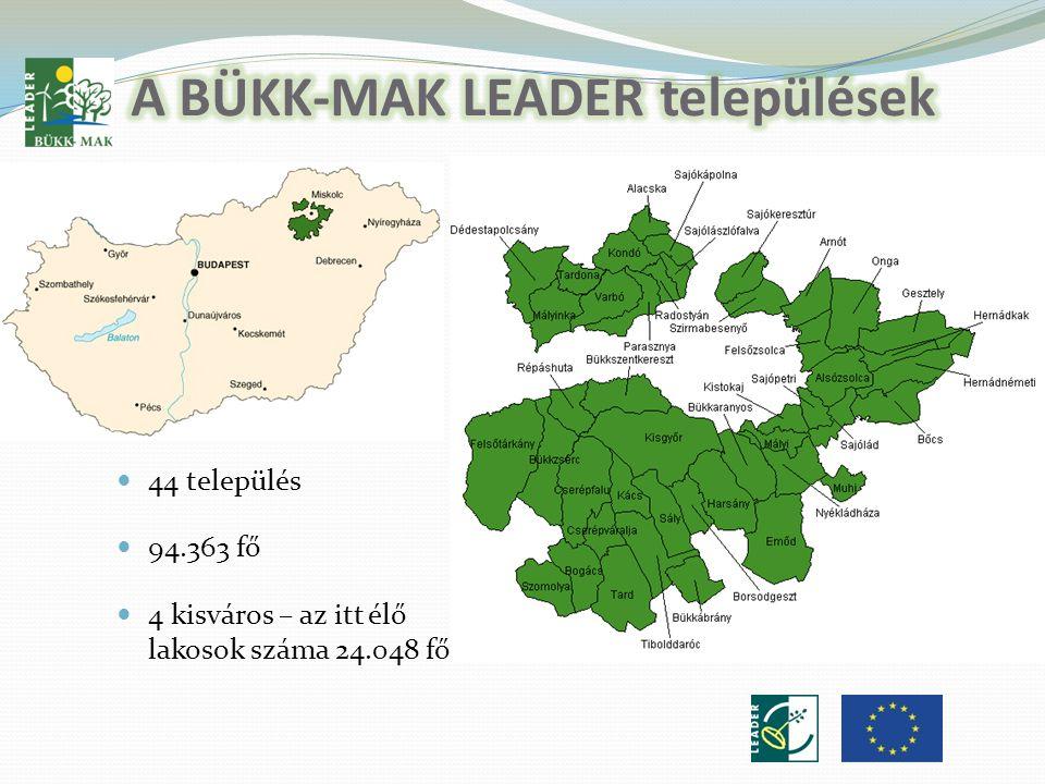 44 település  94.363 fő  4 kisváros – az itt élő lakosok száma 24.048 fő