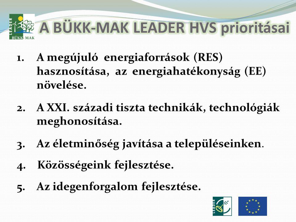 1.A megújuló energiaforrások (RES) hasznosítása, az energiahatékonyság (EE) növelése.