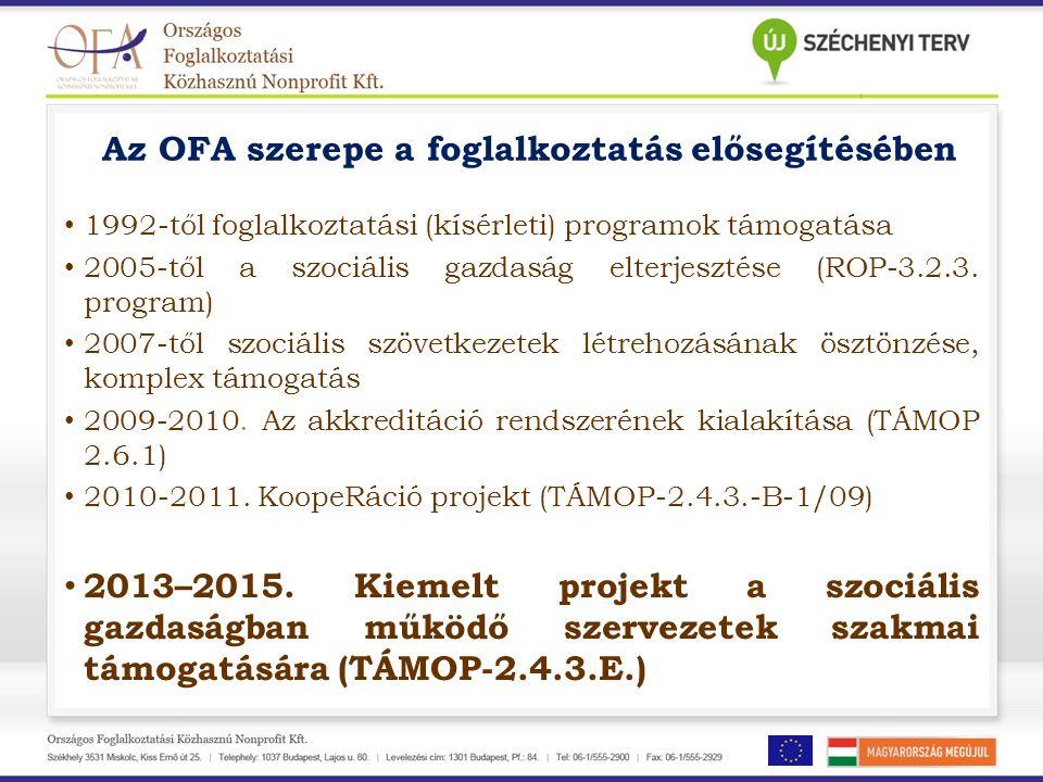 Az OFA szerepe a foglalkoztatás elősegítésében • 1992-től foglalkoztatási (kísérleti) programok támogatása • 2005-től a szociális gazdaság elterjeszté
