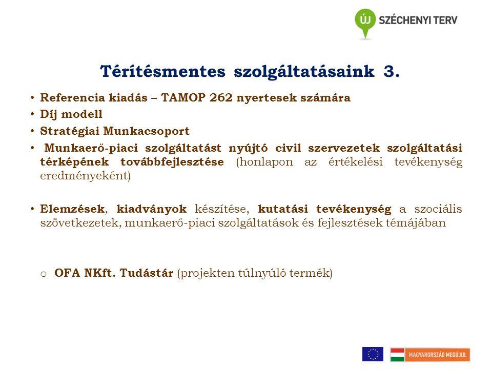Térítésmentes szolgáltatásaink 3. • Referencia kiadás – TAMOP 262 nyertesek számára • Díj modell • Stratégiai Munkacsoport • Munkaerő-piaci szolgáltat