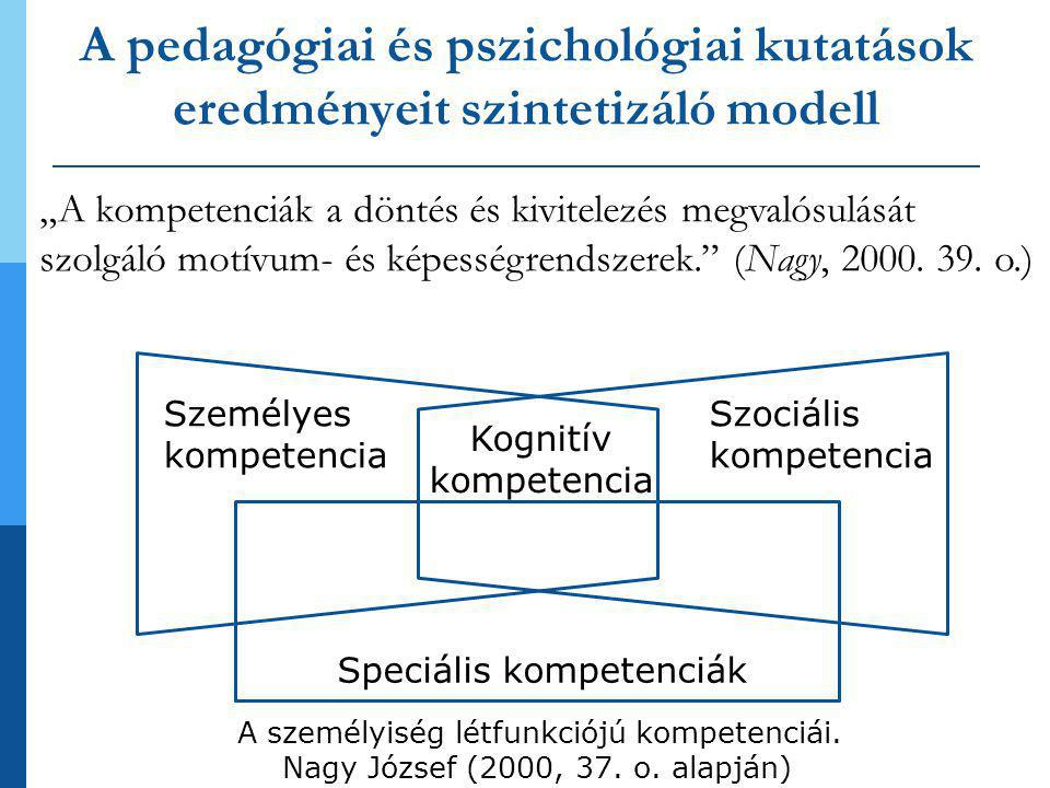 A pedagógiai és pszichológiai kutatások eredményeit szintetizáló modell Speciális kompetenciák Személyes kompetencia Szociális kompetencia Kognitív kompetencia A személyiség létfunkciójú kompetenciái.