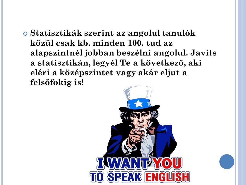 Statisztikák szerint az angolul tanulók közül csak kb.