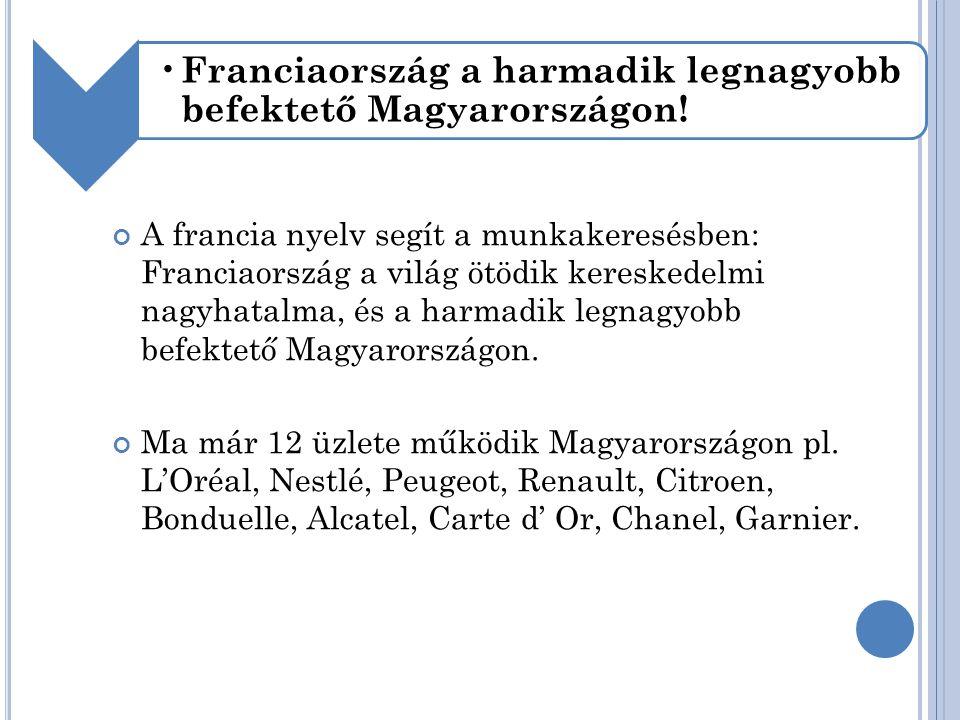 • Franciaország a harmadik legnagyobb befektető Magyarországon.