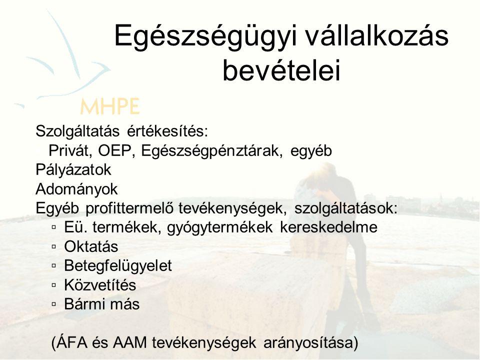 OEP finanszírozási feltételek  Szakmai minimumfeltételek biztosítása  ÁNTSZ működési engedély  Együttműködési megállapodások kötése  Területi ellátási kötelezettségvállalás  Szerződéskötési ajánlat a szolgáltató részéről REP-hez Pozitív elbírálás esetén:  Szabályszerű teljesítés  Havi teljesítményjelentés tárgyhót követő 5-ig  2 hónapos utófinanszírozás