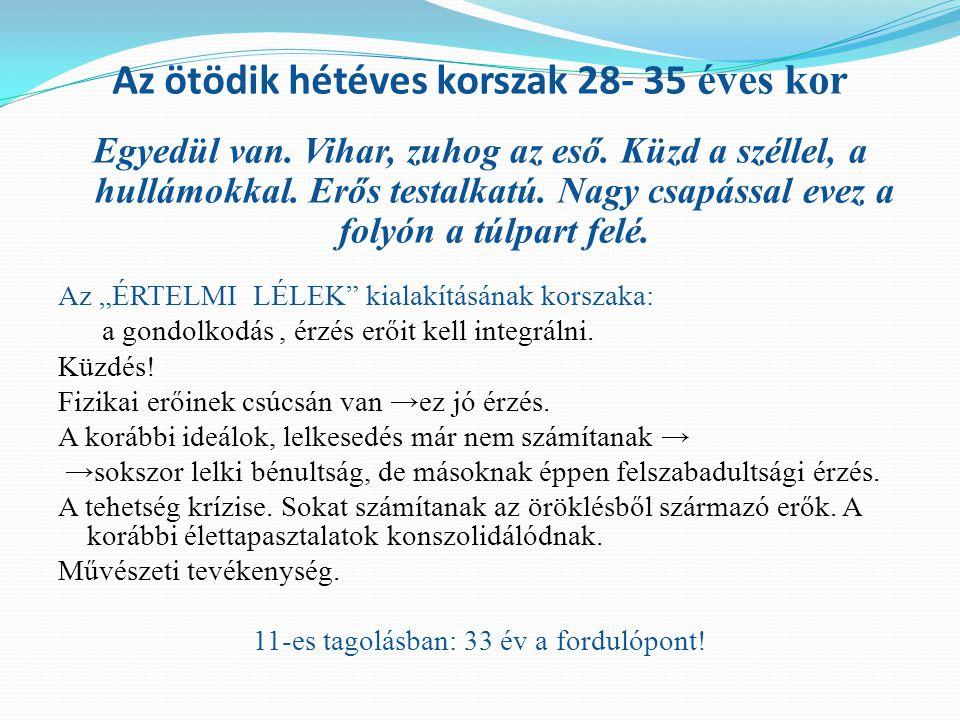 Az ötödik hétéves korszak 28- 35 éves kor Egyedül van.