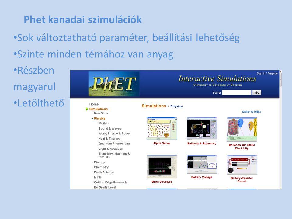Phet kanadai szimulációk • Sok változtatható paraméter, beállítási lehetőség • Szinte minden témához van anyag • Részben magyarul • Letölthető