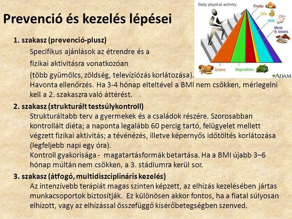 Prevenció és kezelés lépései 1. szakasz (prevenció-plusz) Specifikus ajánlások az étrendre és a fizikai aktivitásra vonatkozóan (több gyümölcs, zöldsé