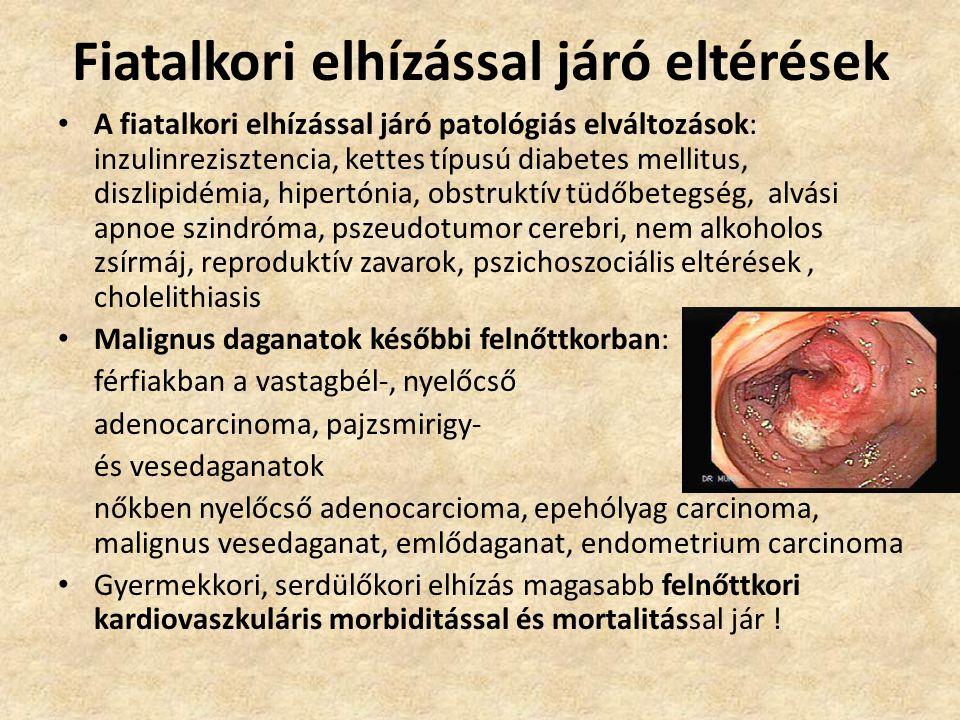 Metabolikus szindróma serdülőkben AHAIDF Életkor (év) 12-196-910-15>15 (felnőtt kritériumok) Haskörfogat ≥90 percentilis (kor és rasszfüggő) ≥90 percentilis (metabolikus szindróma, mint entitás nem kerül meghatározásra) ≥90 percentilis≥94 cm fiú, ≥80 cm lány (europid) Vérnyomás ≥90 percentilis (kor, nem, magasság) ≥130 Hgmm sziszt., ≥85 Hgmm diaszt.