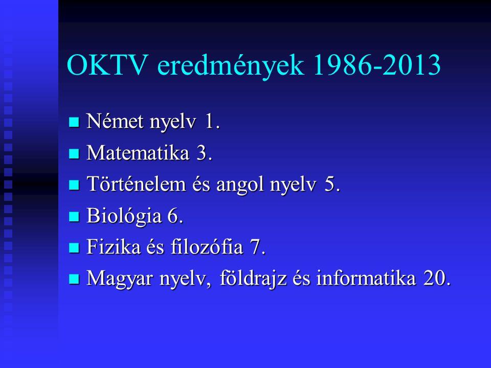 OKTV eredmények 1986-2013  Német nyelv 1. Matematika 3.