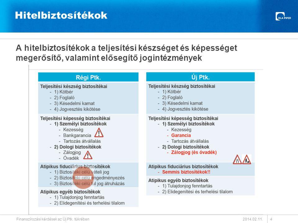 Hitelbiztosítékok A hitelbiztosítékok a teljesítési készséget és képességet megerősítő, valamint elősegítő jogintézmények 2014.02.11.