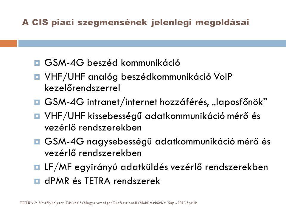 A CIS piaci szegmensének jelenlegi megoldásai  GSM-4G beszéd kommunikáció  VHF/UHF analóg beszédkommunikáció VoIP kezelőrendszerrel  GSM-4G intrane