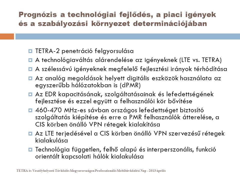 Prognózis a technológiai fejlődés, a piaci igények és a szabályozási környezet determinációjában  TETRA-2 penetráció felgyorsulása  A technológiavál