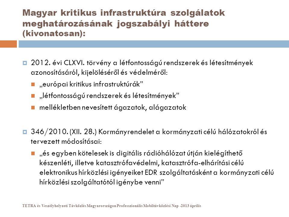 Magyar (kormányzati/civil) kritikus infrastruktúra szolgálatok (CIS):  Public Safety/PPDR – Rendőrség, Katasztrófavédelem, Országos Mentőszolgálat stb.
