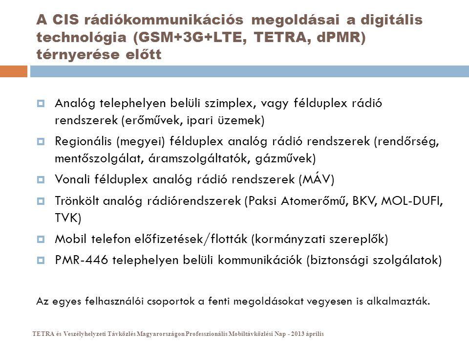 A CIS rádiókommunikációs megoldásai a digitális technológia (GSM+3G+LTE, TETRA, dPMR) térnyerése előtt  Analóg telephelyen belüli szimplex, vagy féld