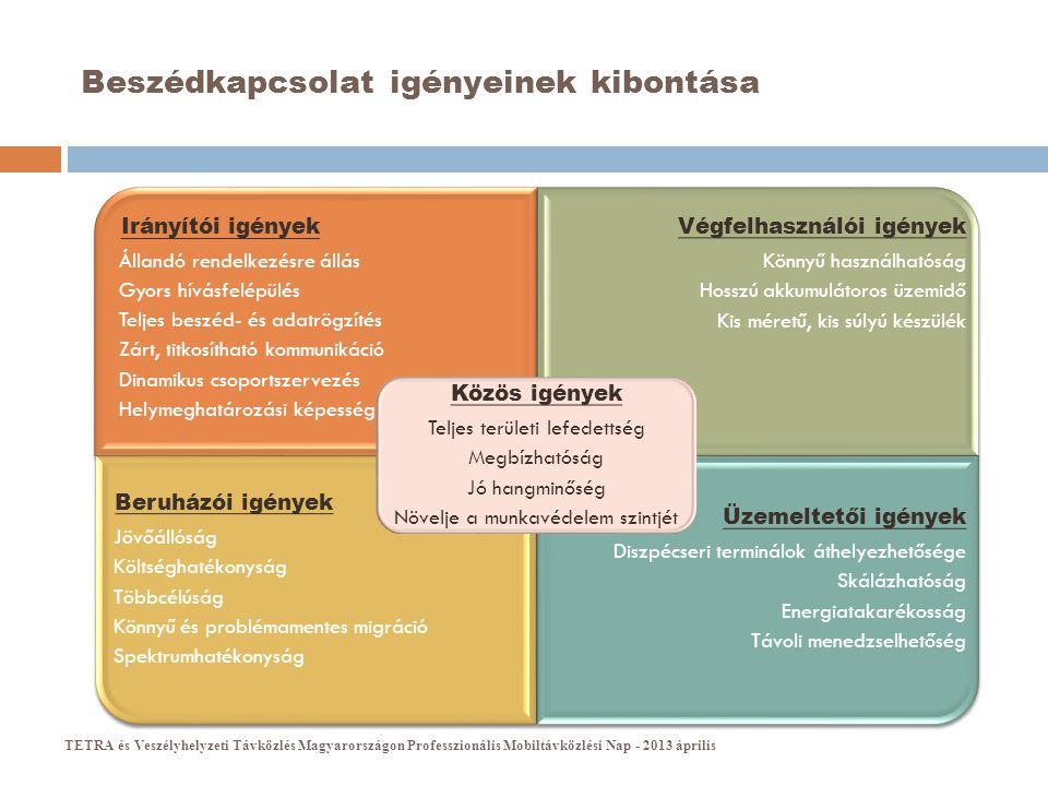 A digitális technológia hazai fejlődését befolyásoló környezet  Technológia fejlődése  Szabványosítás nemzetközi helyzete  Gyártói rendelkezésre állás  Kormányzati szándékok, rádióspektrum szabályozása  Ár/érték arányok alakulása, beruházási forrás rendelkezésre állása  Nemzetközi tapasztalatok és prognózisok TETRA és Veszélyhelyzeti Távközlés Magyarországon Professzionális Mobiltávközlési Nap - 2013 április
