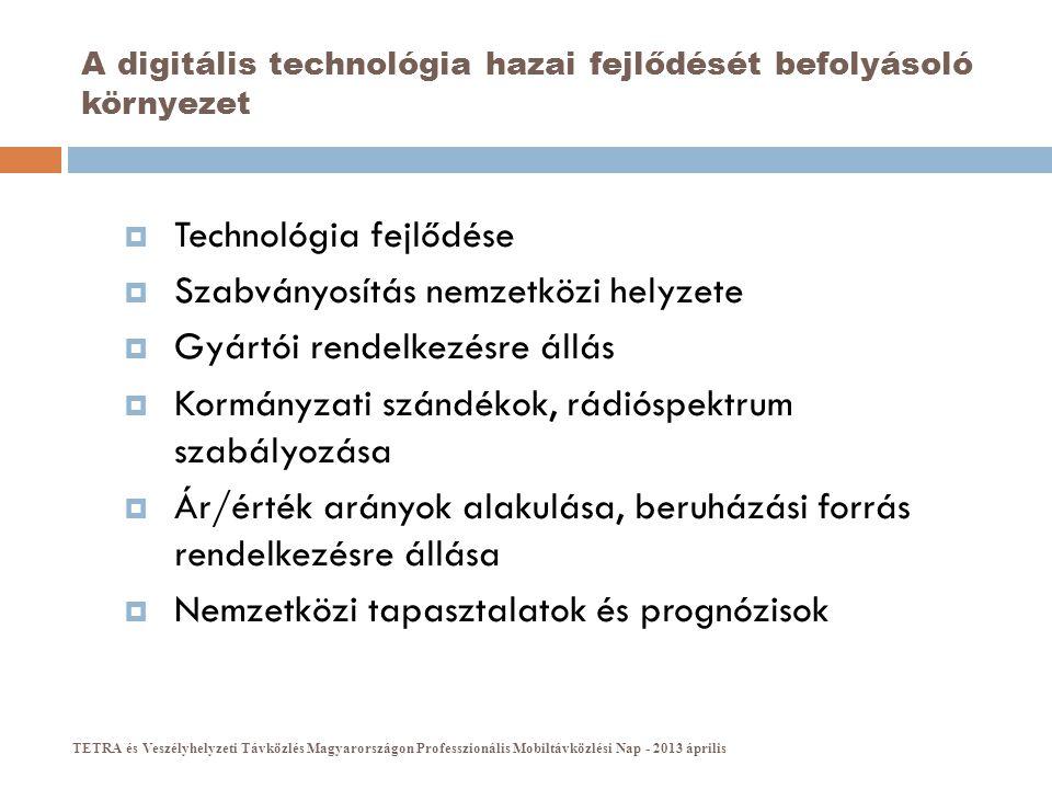 A digitális technológia hazai fejlődését befolyásoló környezet  Technológia fejlődése  Szabványosítás nemzetközi helyzete  Gyártói rendelkezésre ál