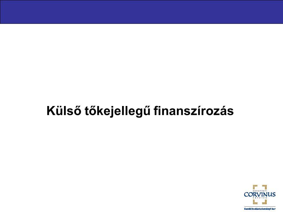 3 Külső finanszírozás Megnöveljük a vállalkozás számára rendelkezésre álló forrást Típusai Adósság finanszírozás kölcsön, amit kamatostul vissza kell fizetni Adósság finanszírozás kölcsön, amit kamatostul vissza kell fizetni Vagyonfinanszírozás végleges pénzátadás illetve forrásbiztosítás (a vállalkozás jelenlegi tulajdonosai, vagy más befektetők a szükséges pénz mennyiséget – alaptőke emelés keretében – véglegesen a vállalkozás rendelkezésére bocsátják) Vagyonfinanszírozás végleges pénzátadás illetve forrásbiztosítás (a vállalkozás jelenlegi tulajdonosai, vagy más befektetők a szükséges pénz mennyiséget – alaptőke emelés keretében – véglegesen a vállalkozás rendelkezésére bocsátják) dr.Béza Dániel