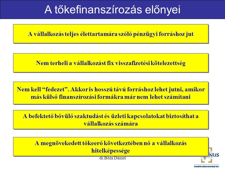 dr.Béza Dániel Köszönöm a figyelmet! www.csabaliget2008.hu/oktatas http://kfk.uni-corvinus.hu