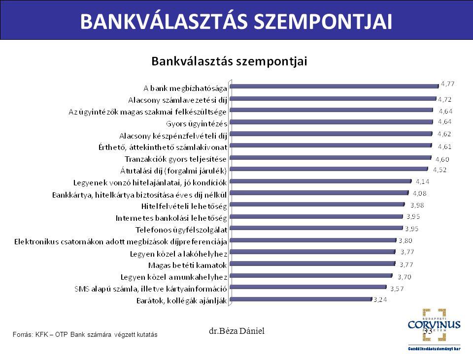 BANKVÁLASZTÁS SZEMPONTJAI Forrás: KFK – OTP Bank számára végzett kutatás 33dr.Béza Dániel