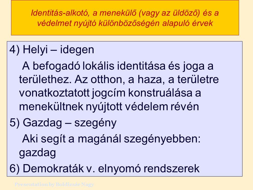 Identitás-alkotó, a menekülő (vagy az üldöző) és a védelmet nyújtó különbözőségén alapuló érvek 4) Helyi – idegen A befogadó lokális identitása és jog
