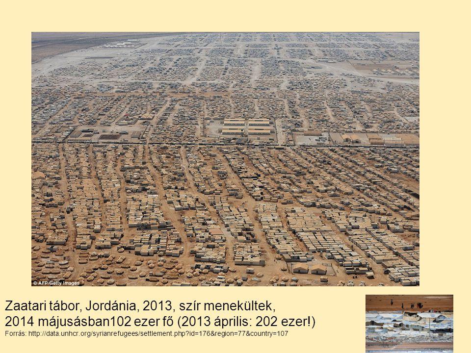 Zaatari tábor, Jordánia, 2013, szír menekültek, 2014 májusásban102 ezer fő (2013 április: 202 ezer!) Forrás: http://data.unhcr.org/syrianrefugees/sett