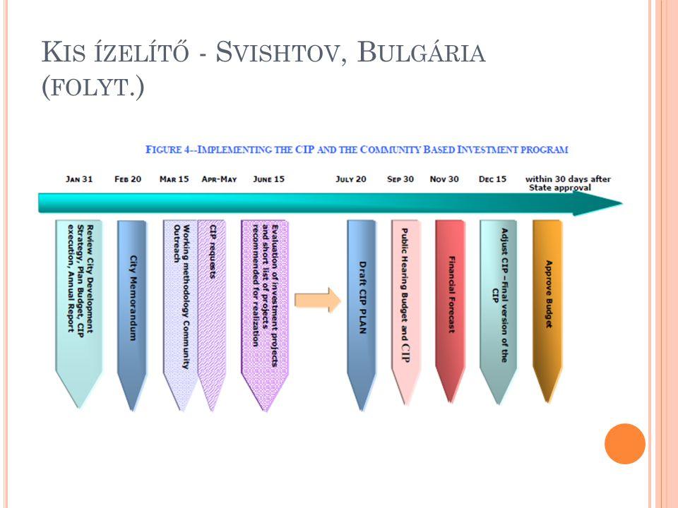 K IS ÍZELÍTŐ - S VISHTOV, B ULGÁRIA ( FOLYT.)