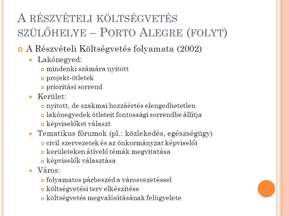 A RÉSZVÉTELI KÖLTSÉGVETÉS SZÜLŐHELYE – P ORTO A LEGRE ( FOLYT ) A Részvételi Költségvetés folyamata (2002)  Lakónegyed: mindenki számára nyitott projekt-ötletek prioritási sorrend  Kerület: nyitott, de szakmai hozzáértés elengedhetetlen lakónegyedek ötleteit fontossági sorrendbe állítja képviselőket választ  Tematikus fórumok (pl.: közlekedés, egészségügy) civil szervezetek és az önkormányzat képviselői kerületeken átívelő témák megvitatása képviselők választása  Város: folyamatos párbeszéd a városvezetéssel költségvetési terv elkészítése költségvetés megvalósításának felügyelete