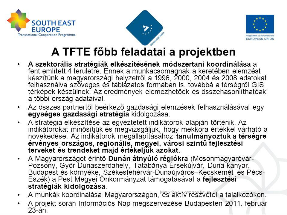 A TFTE főbb feladatai a projektben •A szektorális stratégiák elkészítésének módszertani koordinálása a fent említett 4 területre. Ennek a munkacsomagn