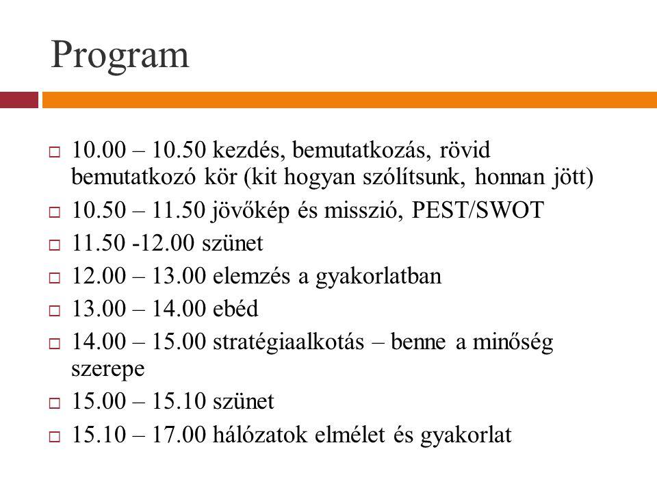Program  10.00 – 10.50 kezdés, bemutatkozás, rövid bemutatkozó kör (kit hogyan szólítsunk, honnan jött)  10.50 – 11.50 jövőkép és misszió, PEST/SWOT  11.50 -12.00 szünet  12.00 – 13.00 elemzés a gyakorlatban  13.00 – 14.00 ebéd  14.00 – 15.00 stratégiaalkotás – benne a minőség szerepe  15.00 – 15.10 szünet  15.10 – 17.00 hálózatok elmélet és gyakorlat