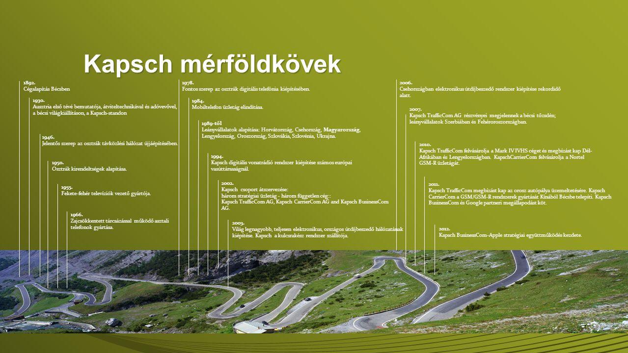 Kapsch mérföldkövek 1994. Kapsch digitális vonatrádió rendszer kiépítése számos európai vasúttársaságnál. 1966. Zajcsökkentett tárcsázással működő asz
