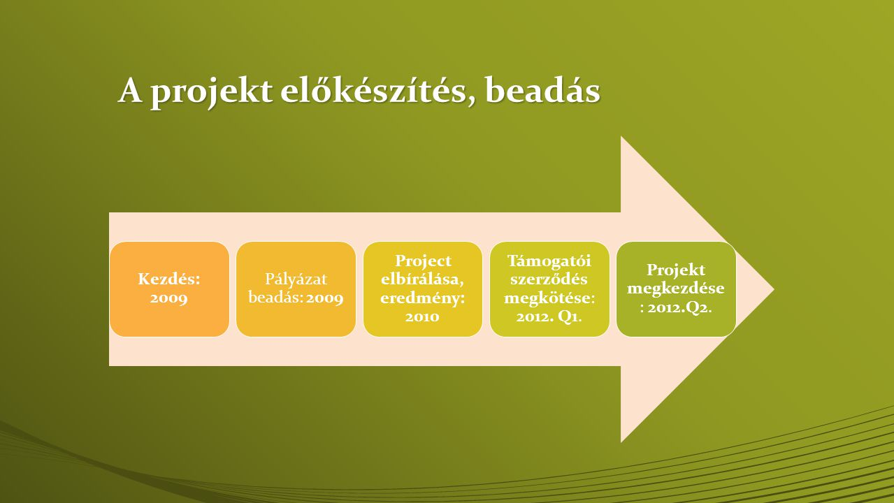 A projekt előkészítés, beadás Kezdés: 2009 Pályázat beadás: 2009 Project elbírálása, eredmény: 2010 Támogatói szerződés megkötése: 2012. Q1. Projekt m